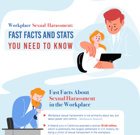 Workplace Sexual Harassment: Fast Facts and Stats You Need to Know