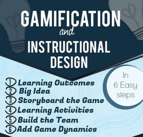 Gamification And Instructional Design In 6 Easy Steps