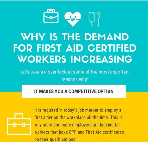 Why Is The Demand For First Aid Certified Workers Increasing