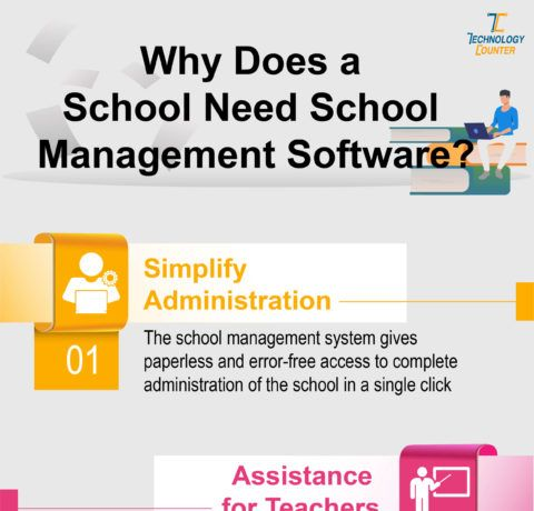 Need Of School Management Software