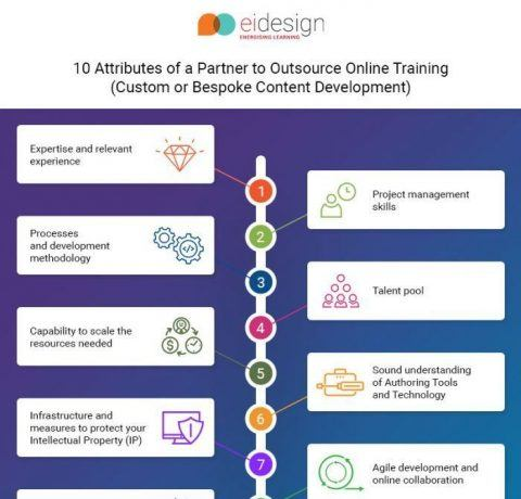 10 Attributes Of A Partner To Outsource Online Training Infographic