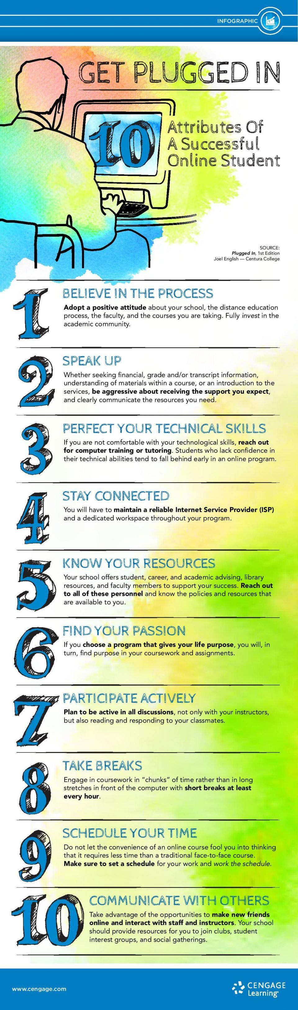 10 Attributes of a Successful Online Student Infographic