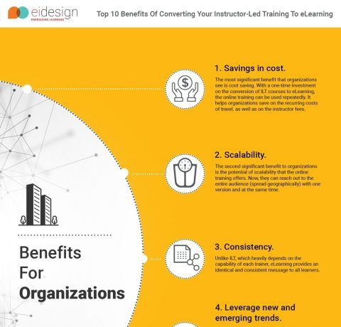 10 Benefits Of Converting Your Instructor Led Training To eLearning Infographic