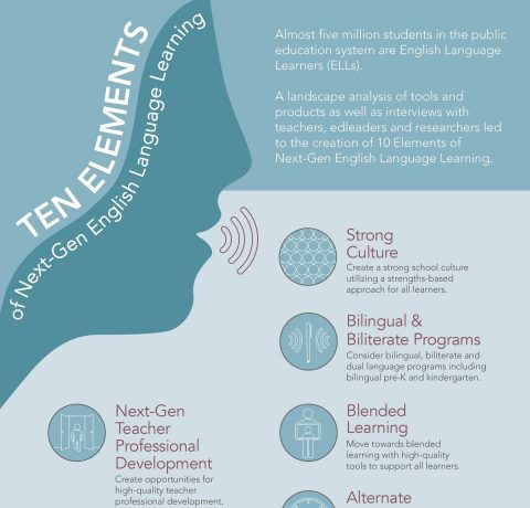 10 Elements of Next-Gen English Language Learning Infographic