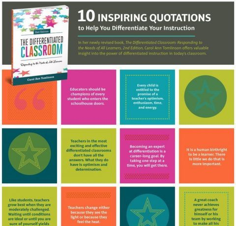 10 Inspiring Quotations To Help You Differentiate Instruction Infographic