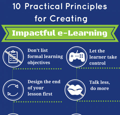10 Practical Principles for Creating Impactful eLearning Infographic - e-Learning Infographics