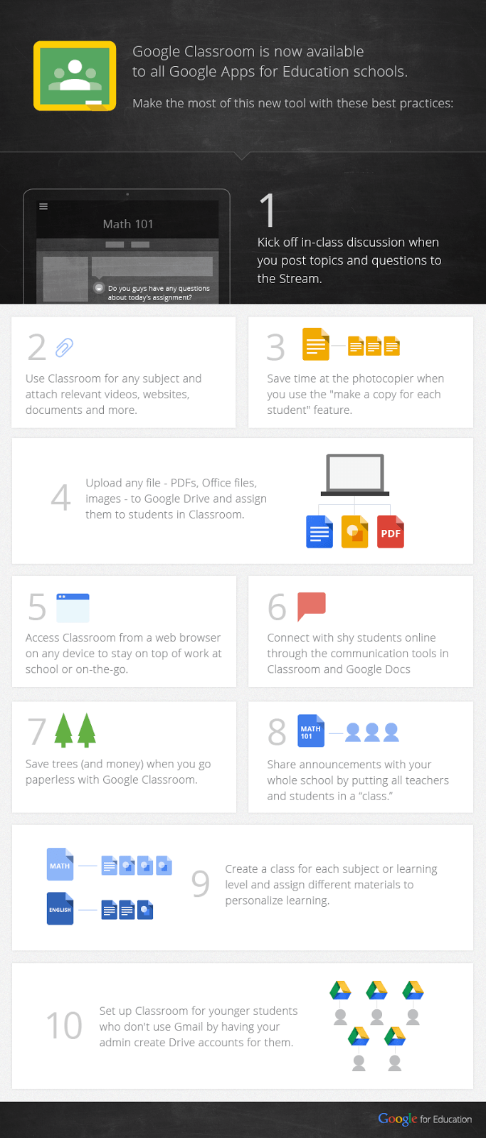 10 Tips To Use Google Classroom Effectively Infographic