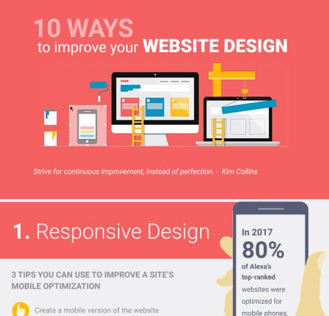 10 Ways to Improve Your Website Design Infographic