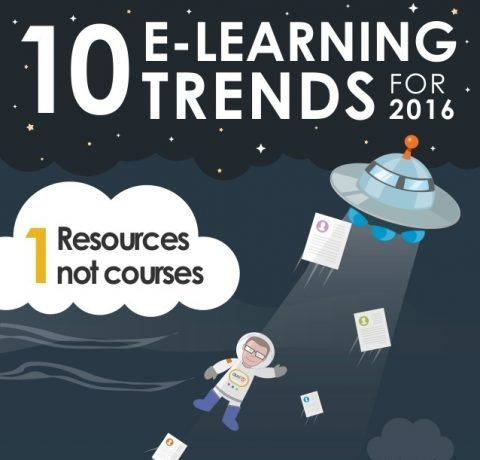 10 eLearning Trends to Watch in 2016 Infographic