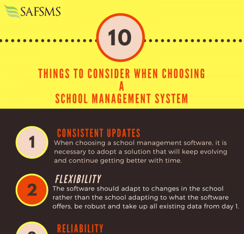 Things To Consider When Choosing A School Management System Infographic