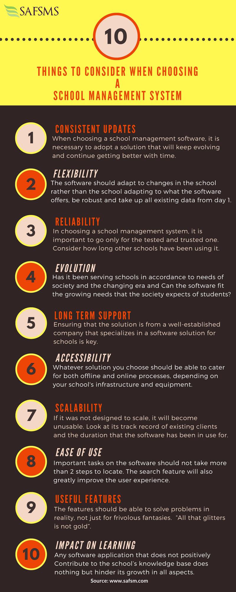 Choosing School Software(ERP): 10 Tips Infographic