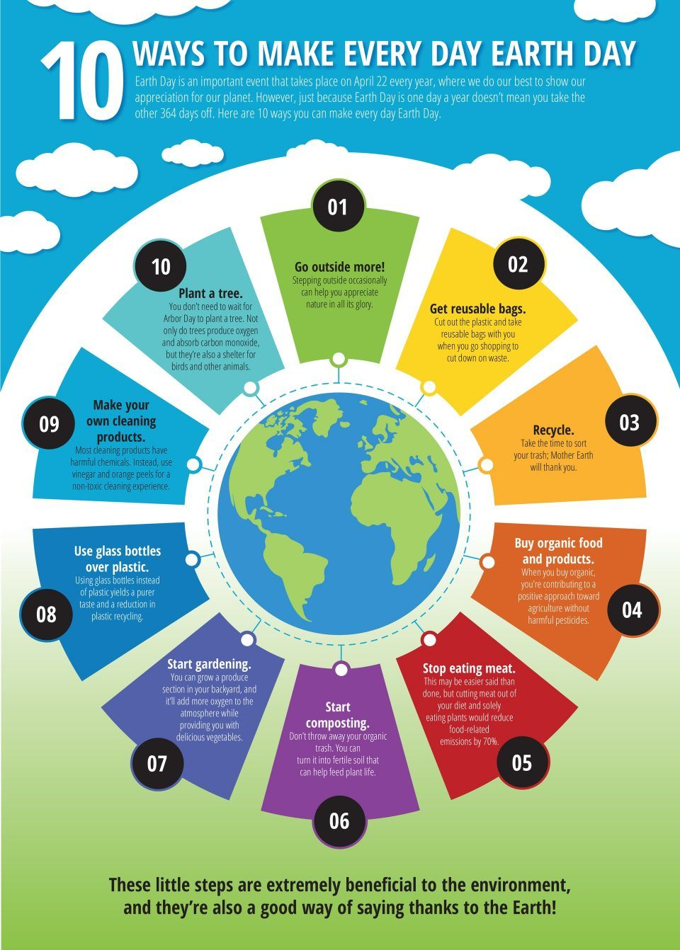 10 Ways to Make Everyday Earth Day Infographic - e ...