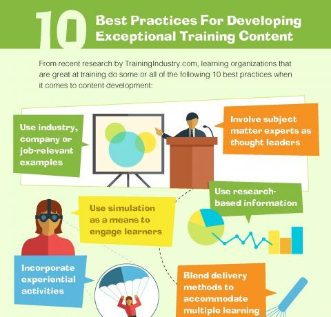 10 Best Practices to Design and Develop Exceptional Training Content Infographic