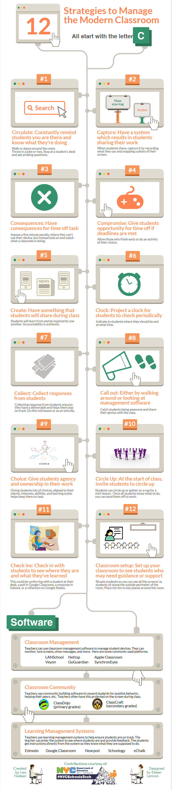 12 Strategies to Manage the Modern Classroom Infographic