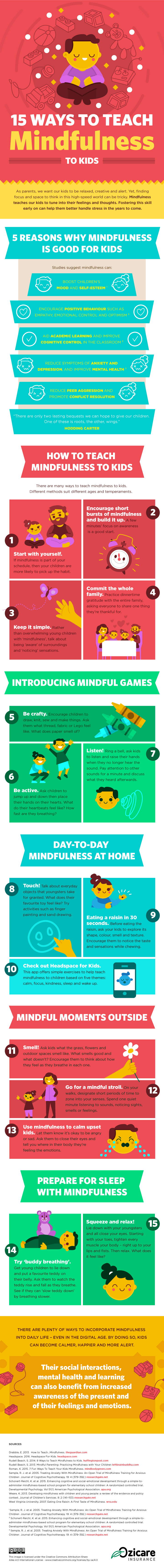 15 Ways To Teach Mindfulness To Kids Infographic