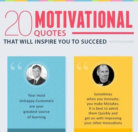 20 Motivational Quotes That Will Inspire You to Succeed Infographic