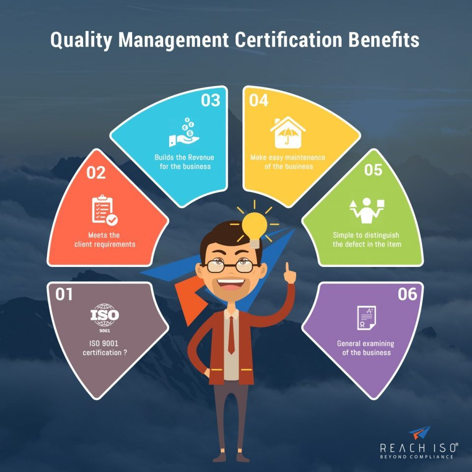 Benefits Of Quality Management Certification Infographic