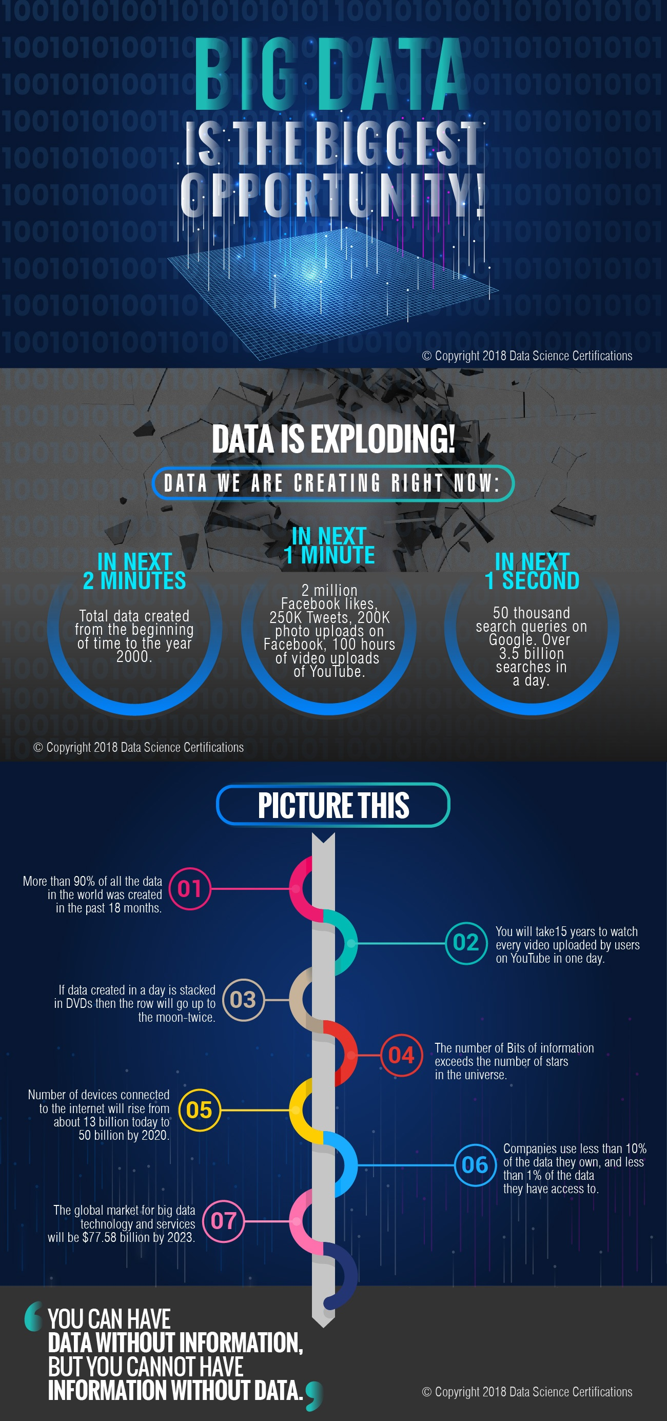 Big Data Is The Biggest Opportunity