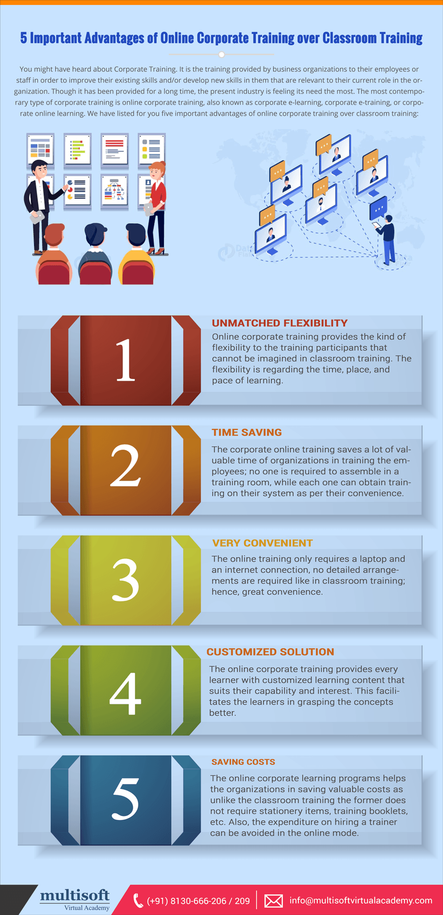 5 Important Advantages Of Online Corporate Training Over Classroom Training