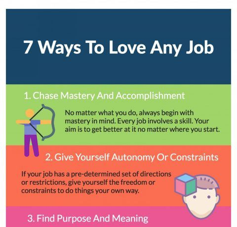 7 Ways To Love Any Job