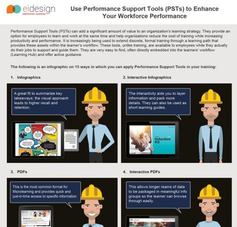 Use Performance Support Tools (PSTs) To Enhance Your Workforce Performance