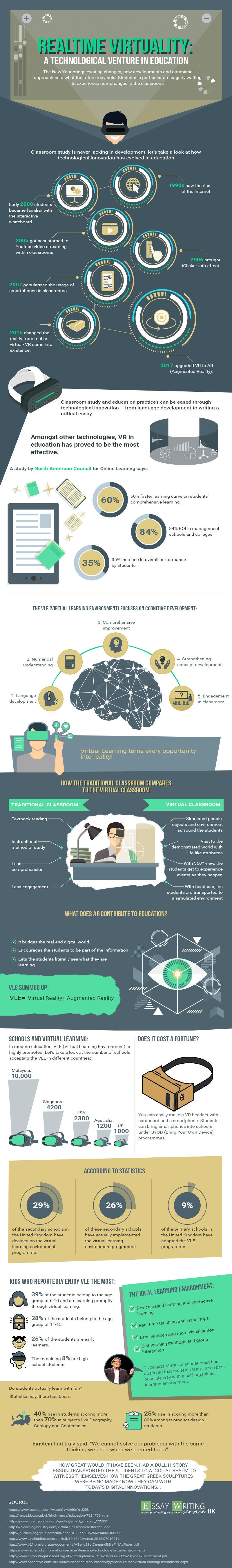 Virtual Reality Learning: A Technological Venture In Education