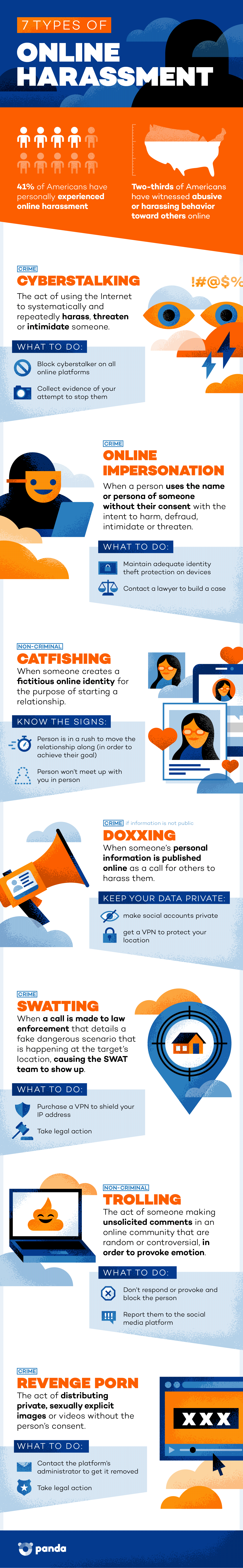 7 Types Of Online Harassment (And How To Handle Them)