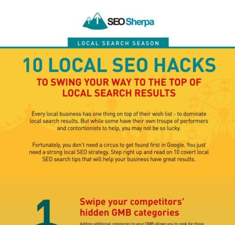 10 Local SEO Hacks That Any Business Can Use