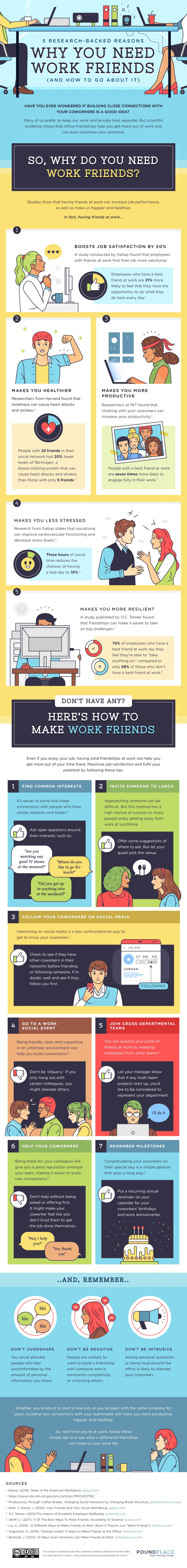 5 Research-Backed Reasons Why You Need Work Friends (And How To Go About It)