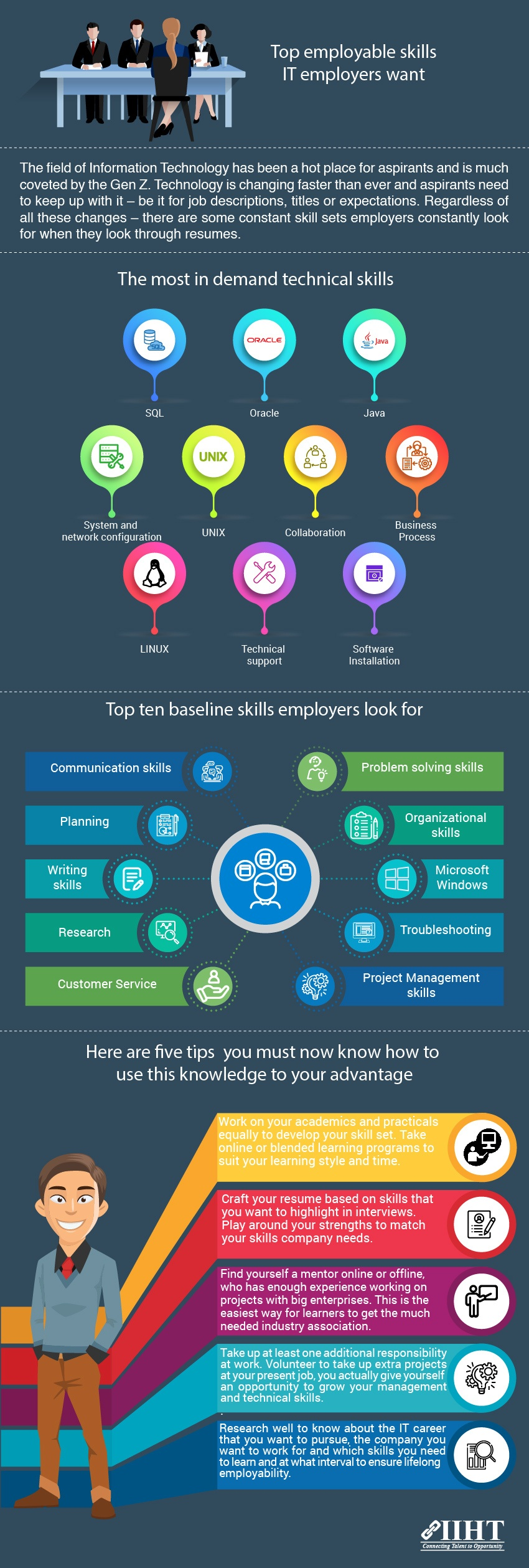 Top Employable Skills In IT Recruitment