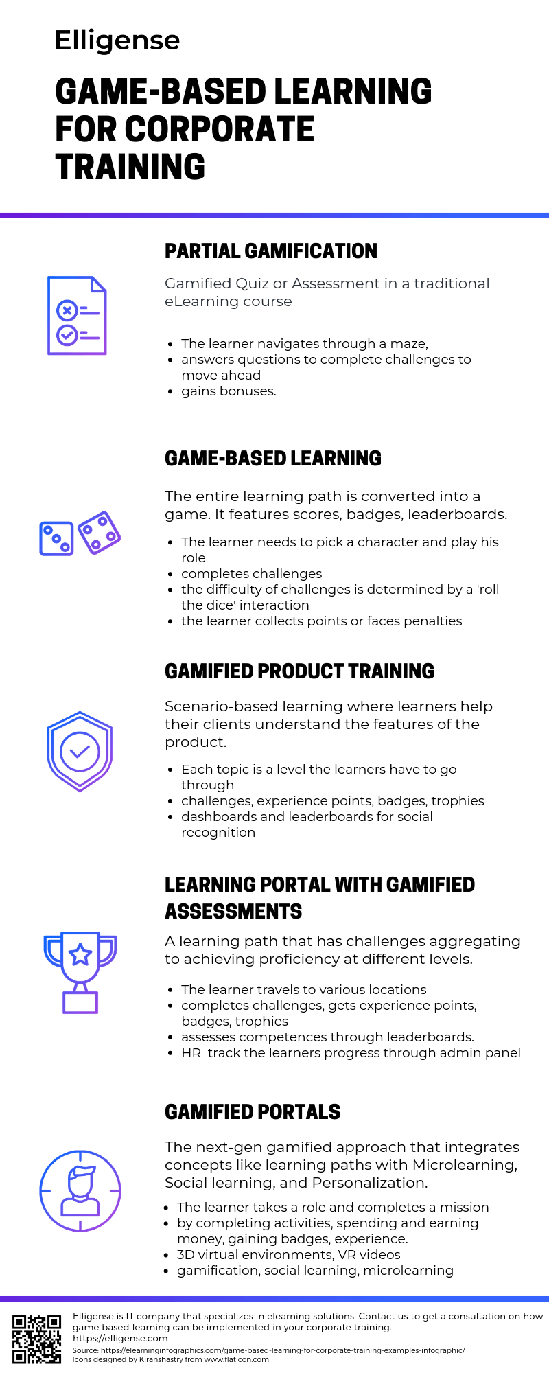 Game-Based Learning For Corporate Training