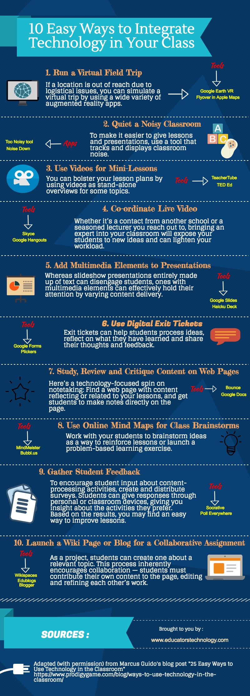 10 Easy Ways To Integrate Technology In Your Class