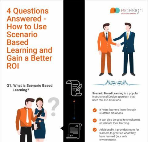 4 Questions Answered – How to Use Scenario Based Learning and Gain a Better ROI