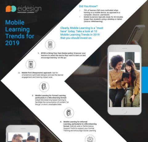 Mobile Learning Trends for 2019