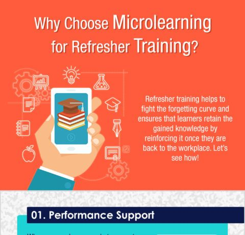 Why Choose Microlearning for Refresher Training?