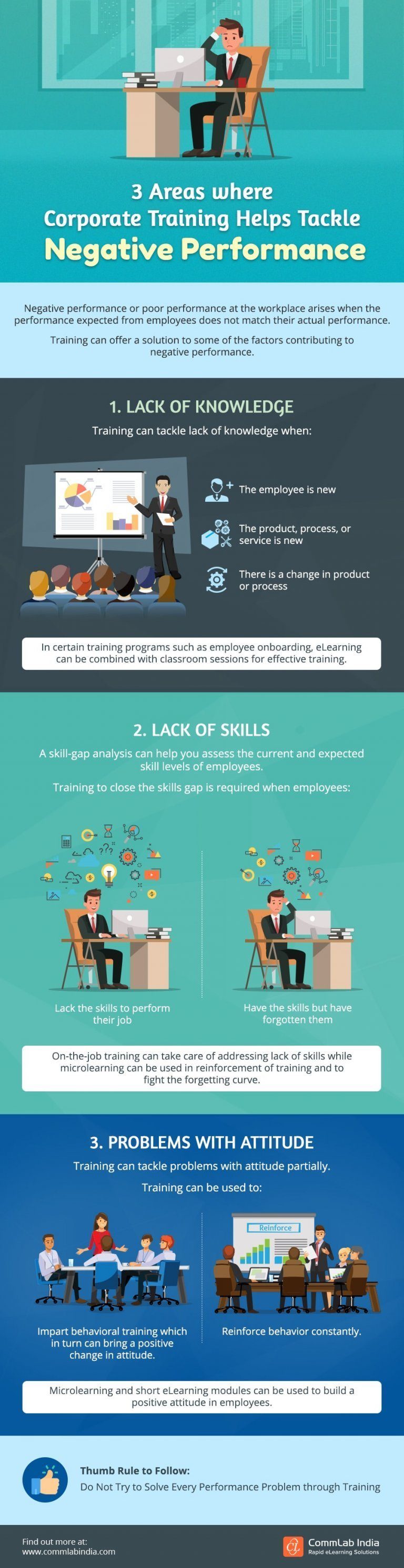 3 Areas Where Corporate Training Can Tackle Negative Performance