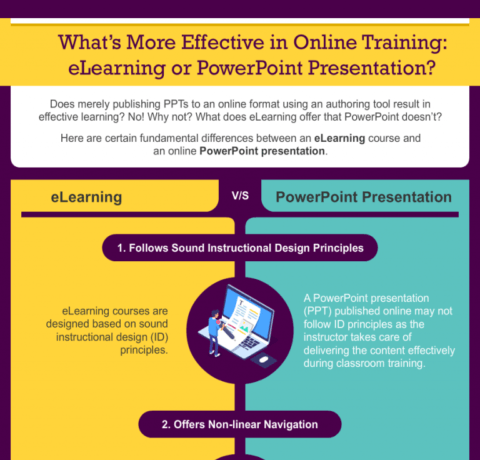 What S More Effective In Online Training Elearning Vs Powerpoint E Learning Infographics