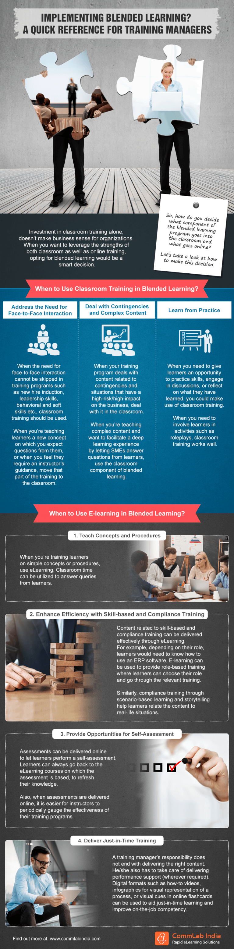 Implementing Blended Learning? A Quick Reference For Training Managers