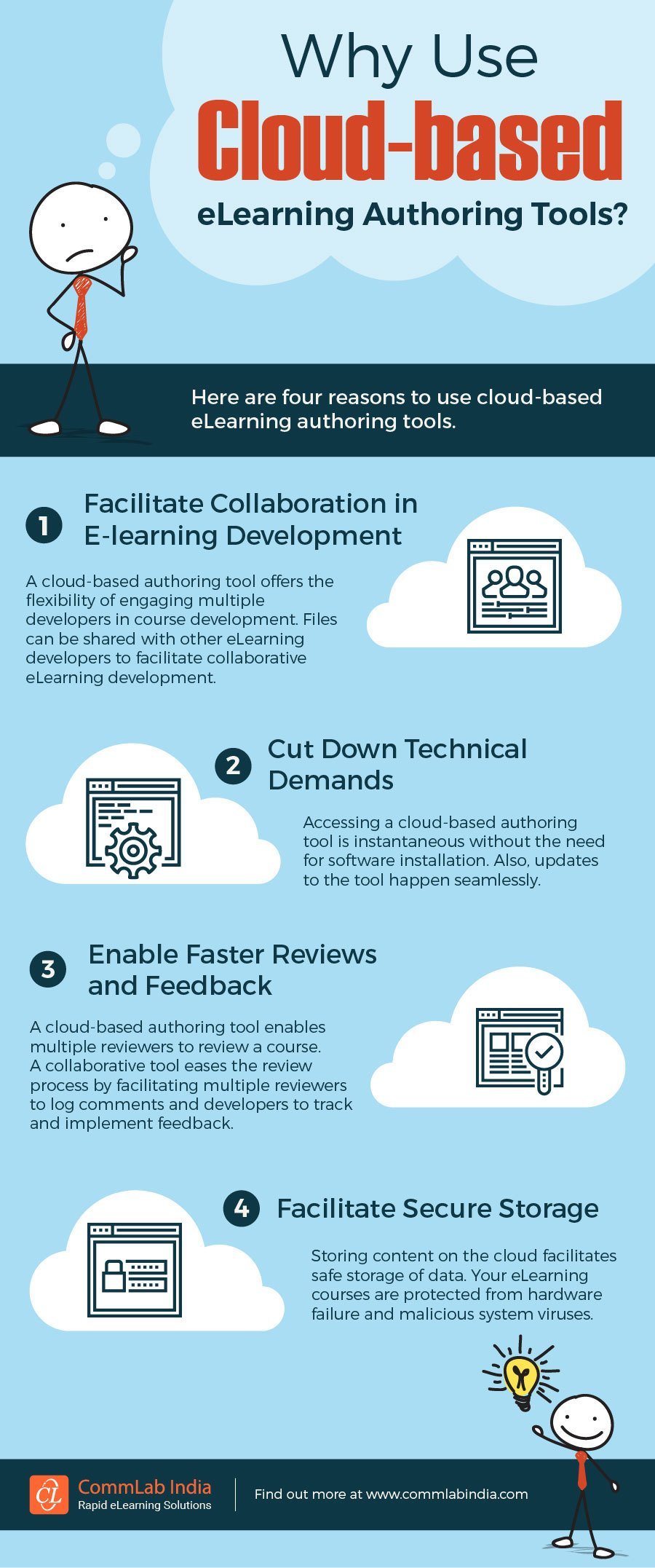 Why Use Cloud-Based eLearning Authoring Tools?