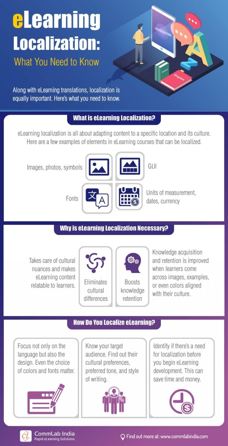 Do You Know What eLearning Localization Is All About?