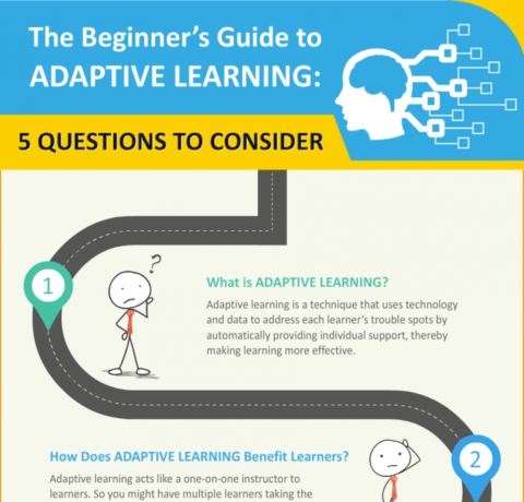 The Beginner's Guide to Adaptive Learning: 5 Questions to Consider