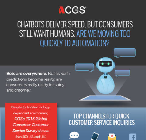 Chatbots Deliver Speed, But Consumers Still Want Humans. Are We Moving Too Quickly To Automation?