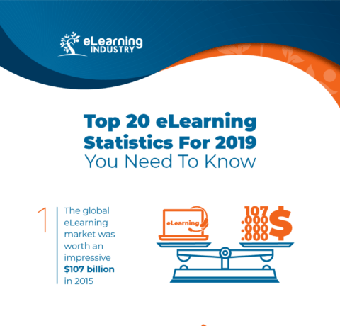 Top 20 eLearning Statistics For 2019 You Need To Know