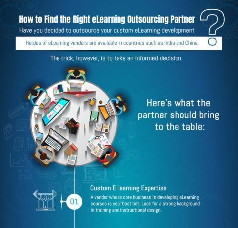 Elearning Instructional Design Archives E Learning Infographics