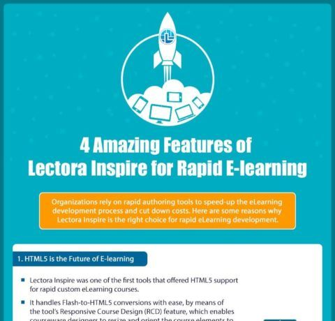 4 Amazing Features Of Lectora Inspire For Rapid eLearning