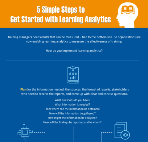 5 Simple Steps To Get Started With Learning Analytics