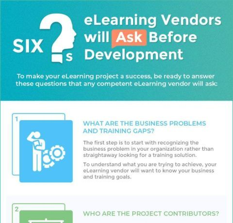 6 Questions eLearning Vendors Will Ask Before Development