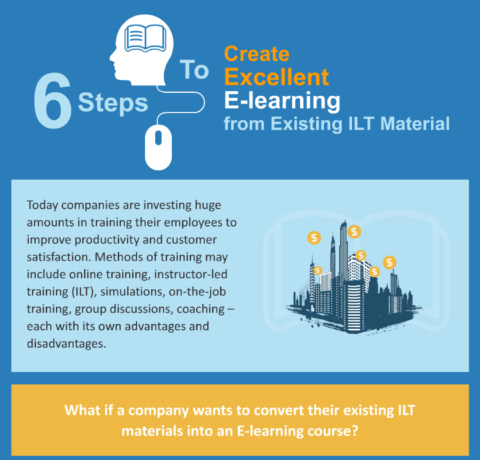 6 Simple Steps To Creating Excellent eLearning Courses From Existing ILT Materials
