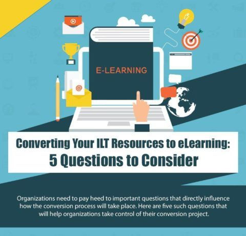 Converting Your ILT Resources to eLearning: 5 Questions to Consider