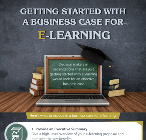 Getting Started with a Business Case for eLearning